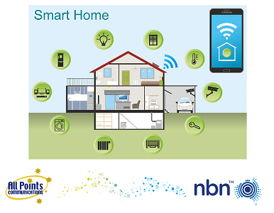 Smart Wiring home perth apcoms
