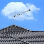 tv antenna mount apcoms